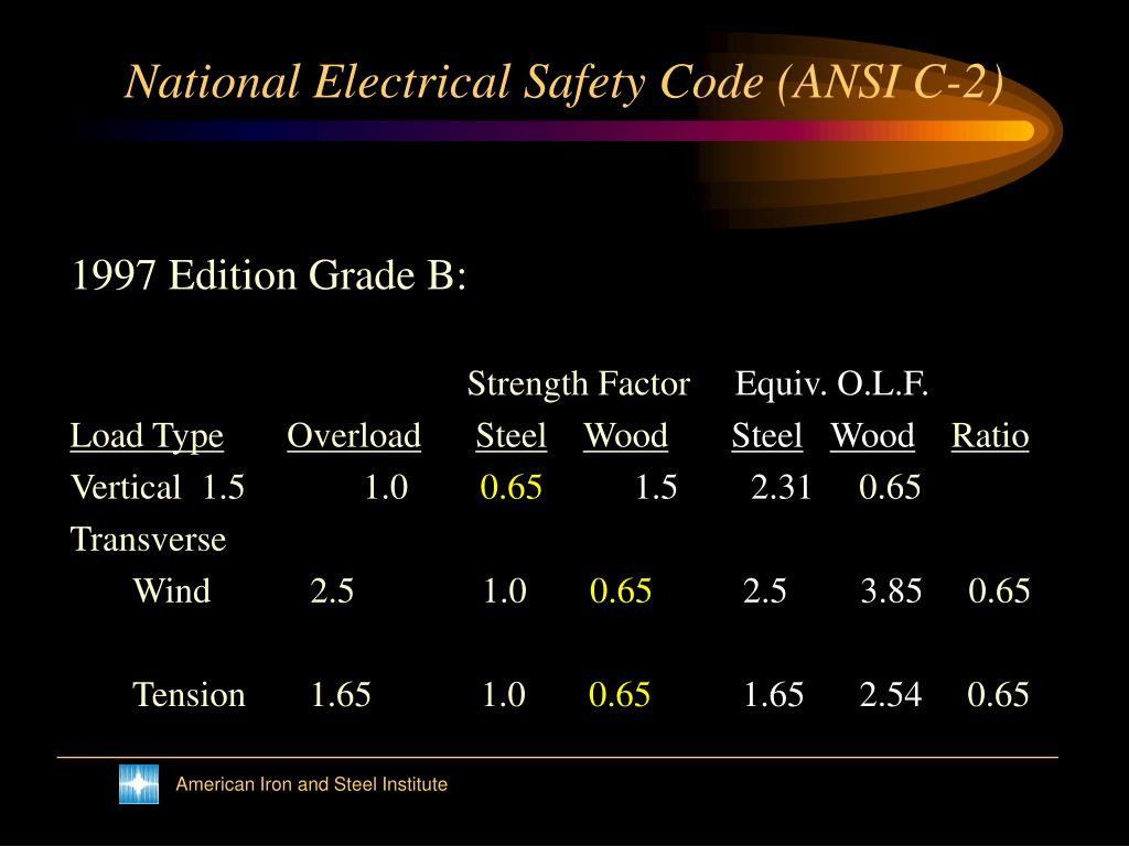 National Electrical Safety Code (ANSI C-2)