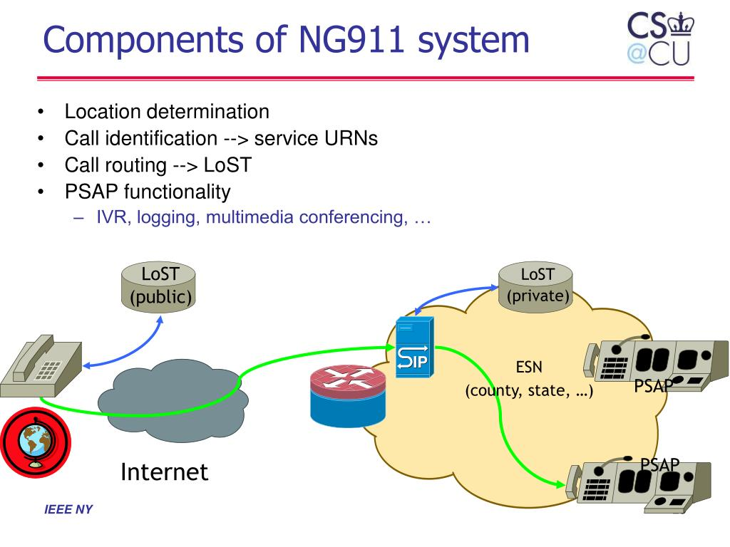 Components of NG911 system