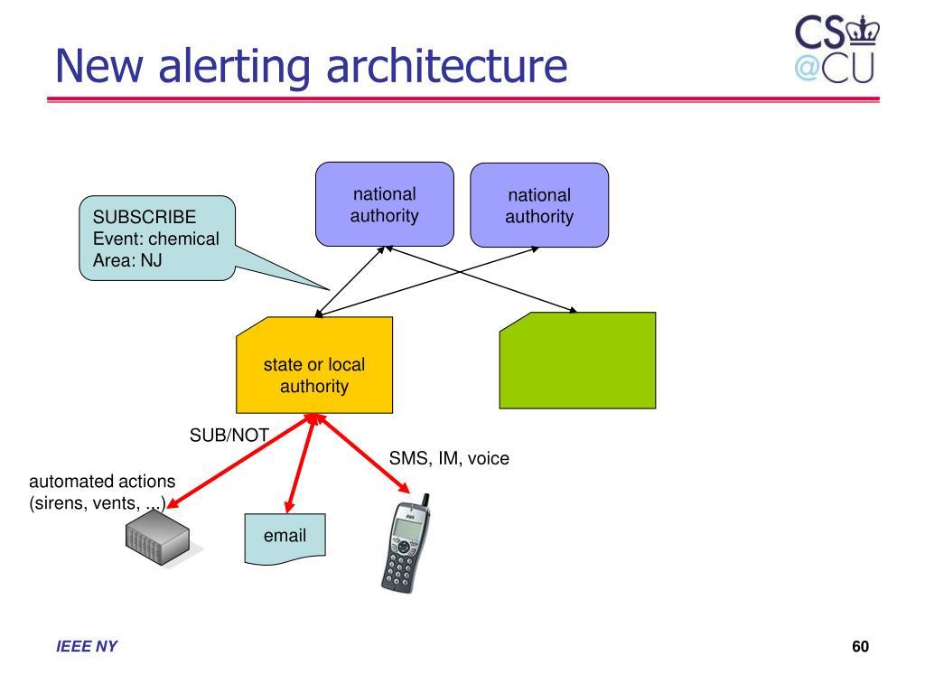 New alerting architecture