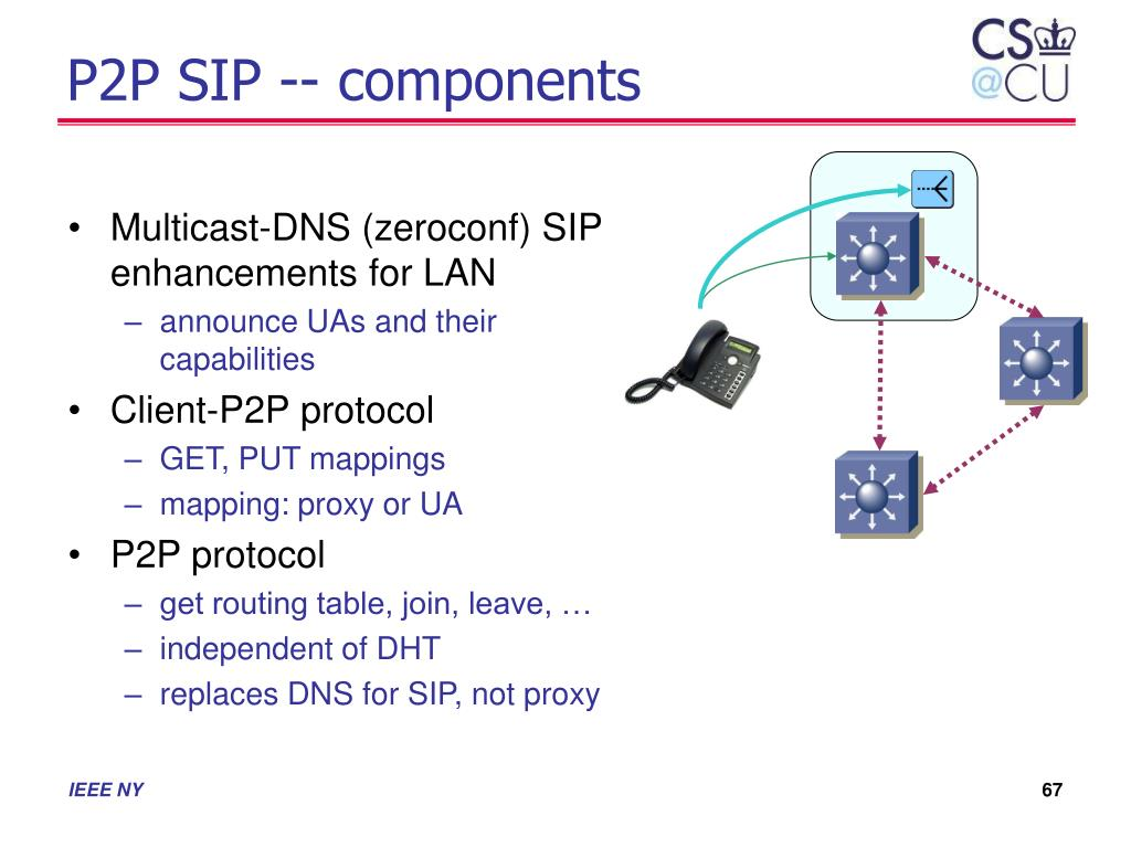 P2P SIP -- components