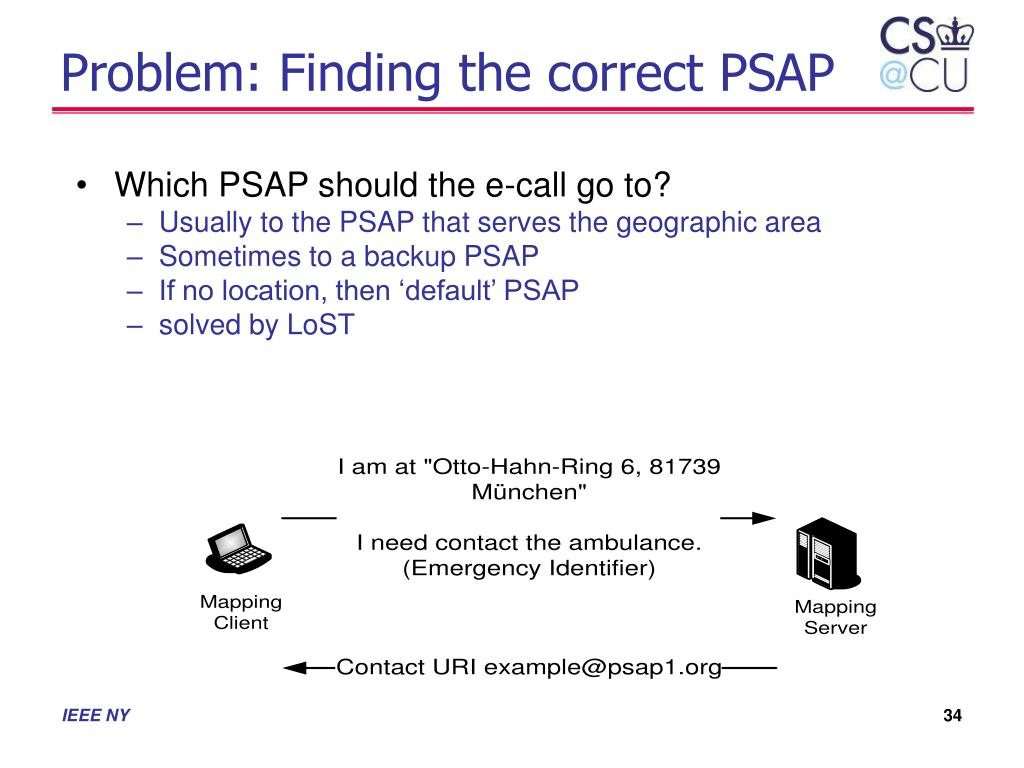 Problem: Finding the correct PSAP