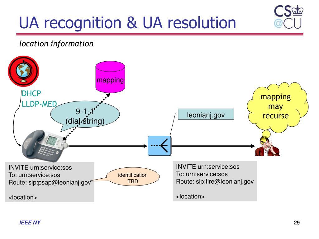 UA recognition & UA resolution