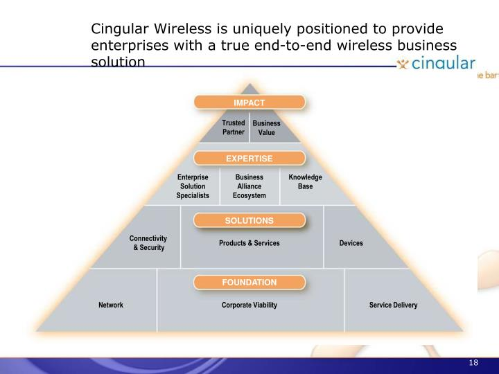 Cingular Wireless is uniquely positioned to provide
