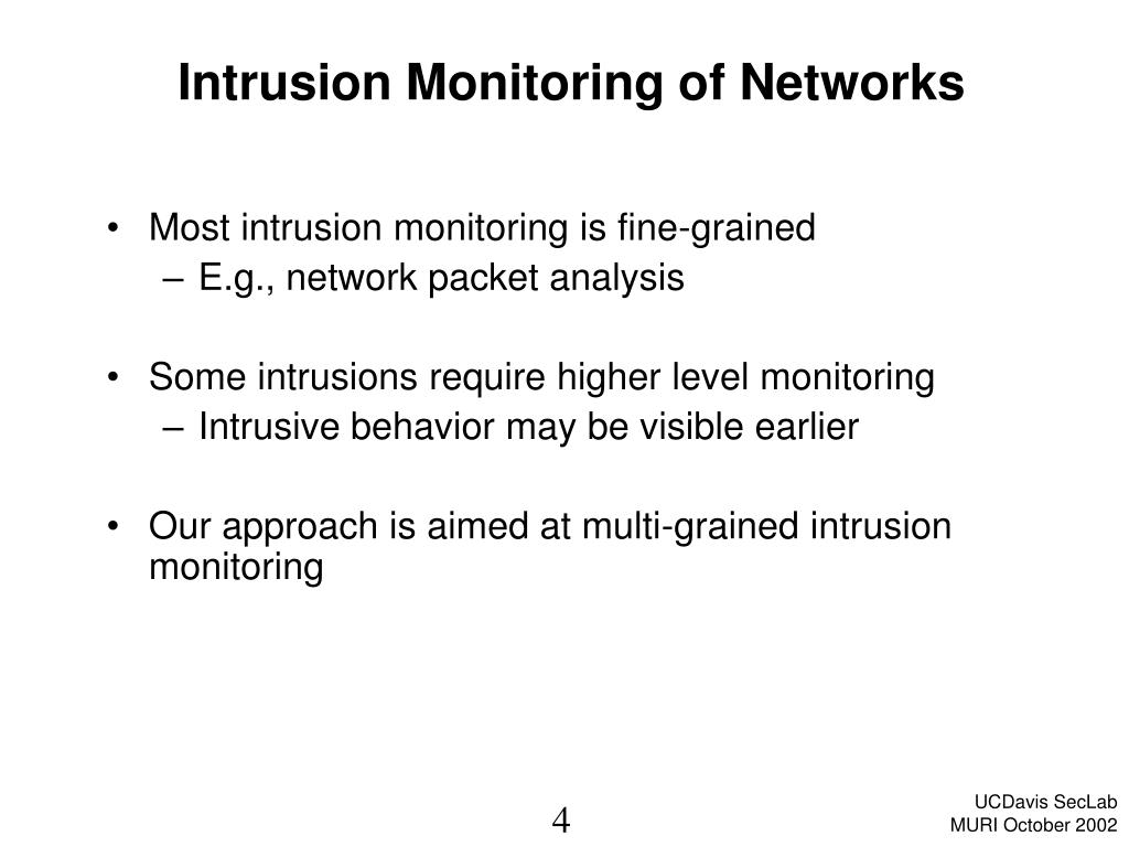 Intrusion Monitoring of Networks