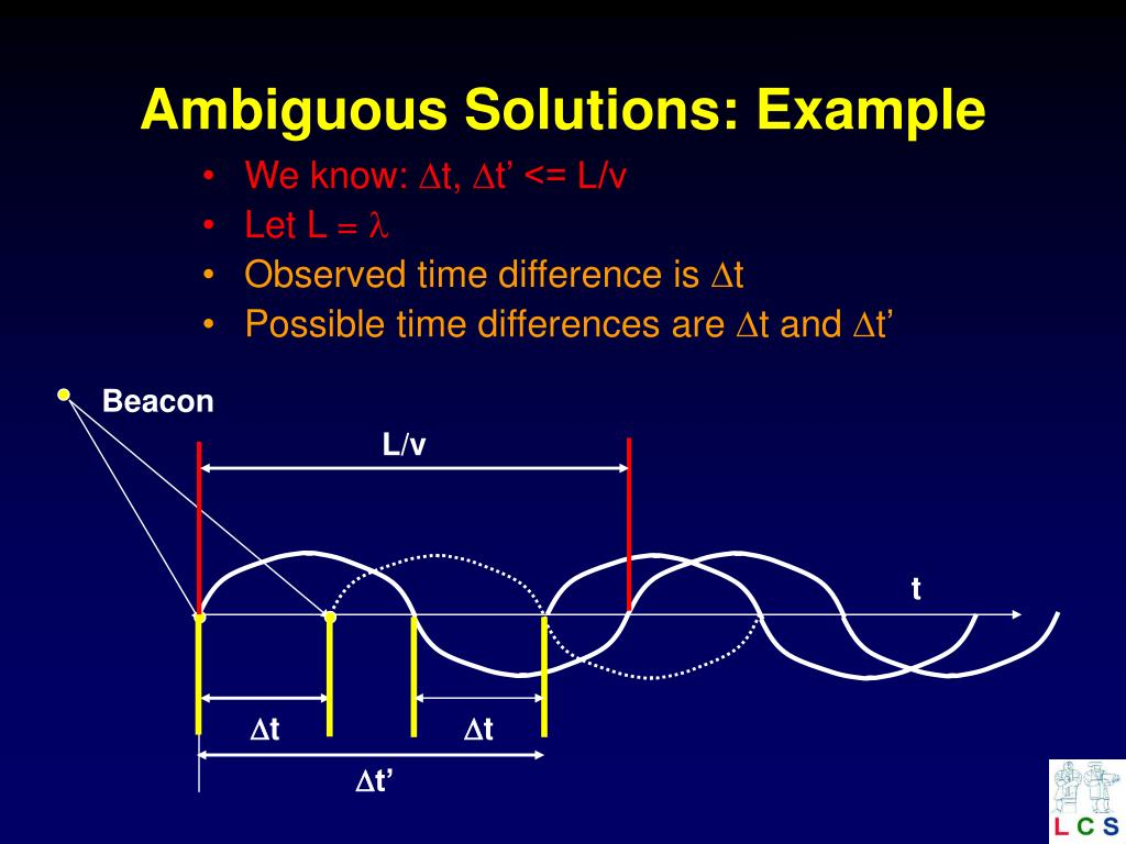 Ambiguous Solutions: Example