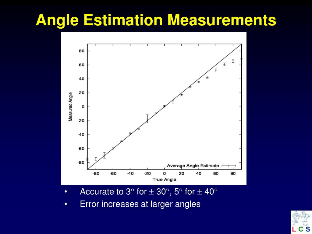 Angle Estimation Measurements