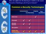 how do different technologies address the main security challenges for e government