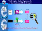 verifying the digital signature for authentication and data integrity