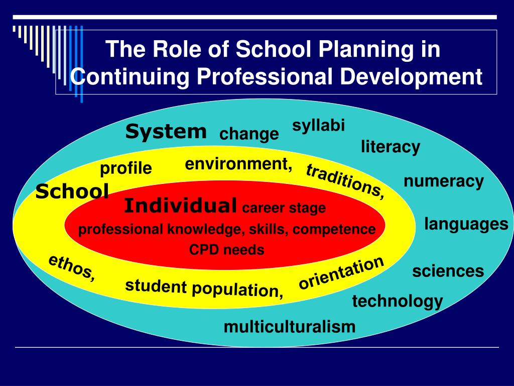 The Role of School Planning in