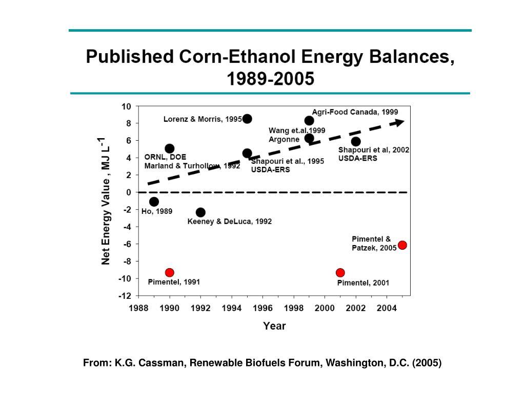 From: K.G. Cassman, Renewable Biofuels Forum, Washington, D.C. (2005)