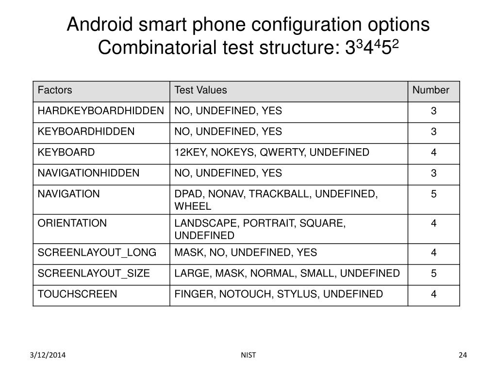 Android smart phone configuration options
