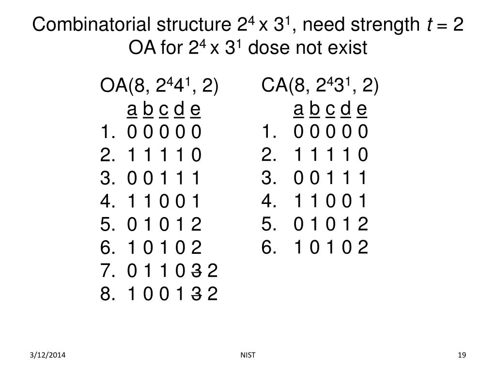 Combinatorial structure 2
