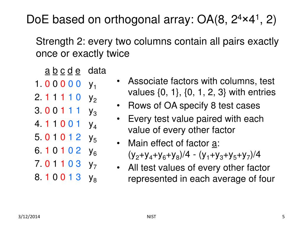 DoE based on orthogonal array: OA(8, 2