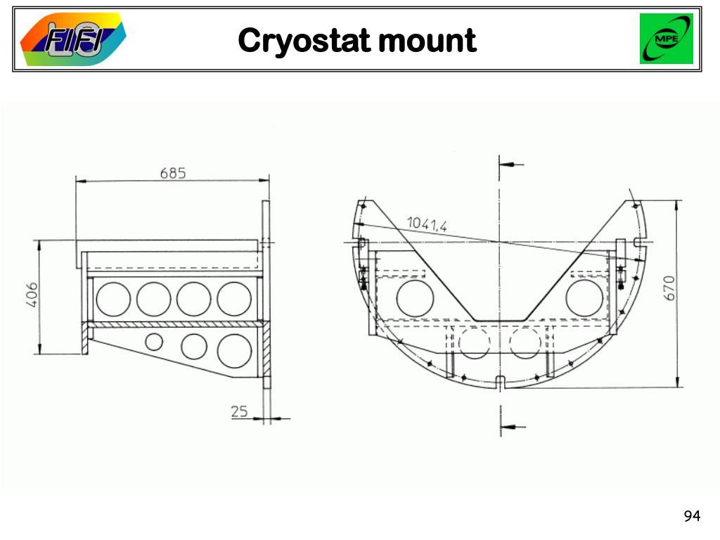 Cryostat mount