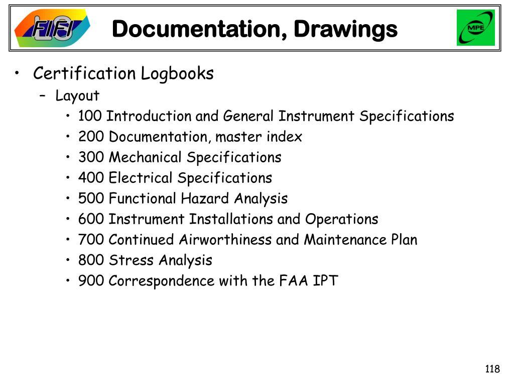Documentation, Drawings
