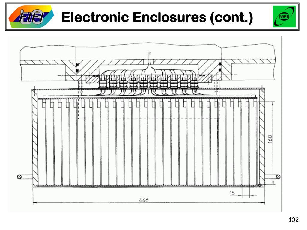Electronic Enclosures (cont.)