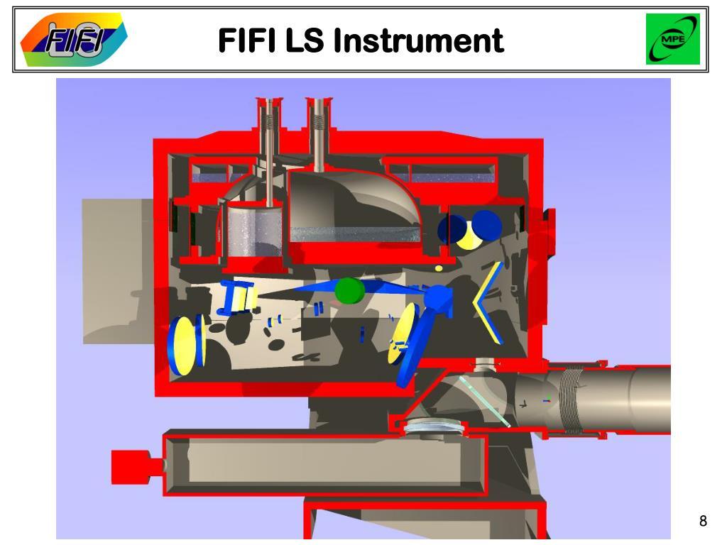 FIFI LS Instrument
