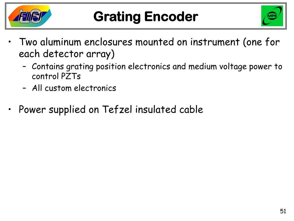 Grating Encoder