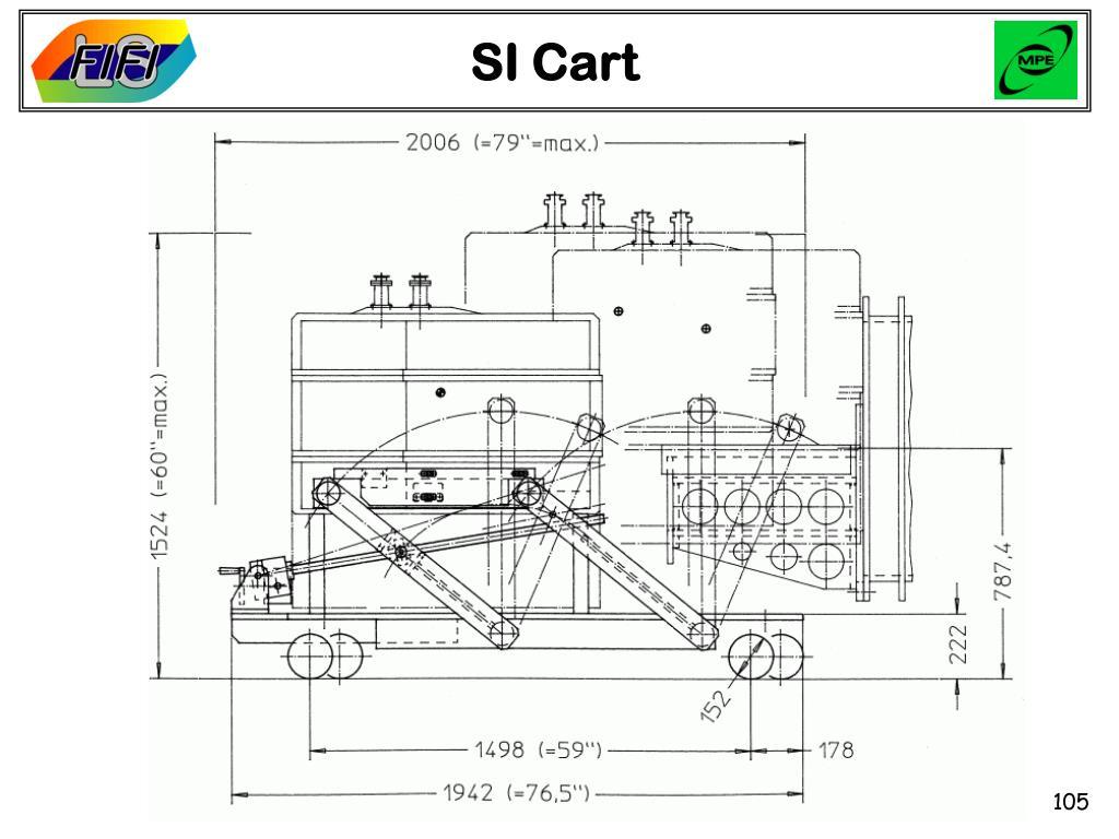 SI Cart