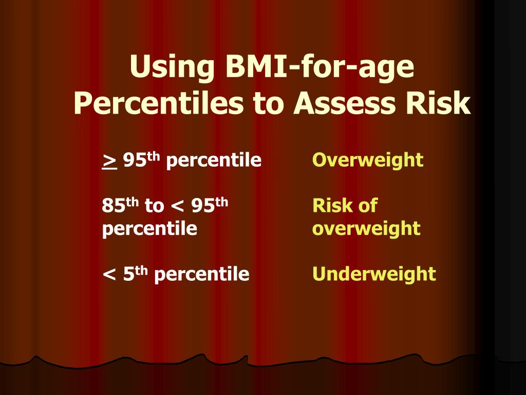 Using BMI-for-age Percentiles to Assess Risk