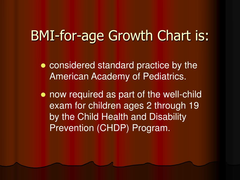 BMI-for-age Growth Chart is: