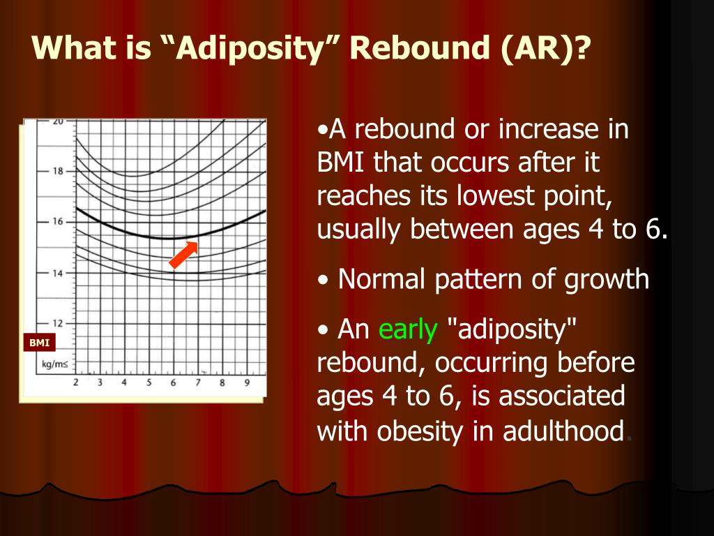"What is ""Adiposity"" Rebound (AR)?"