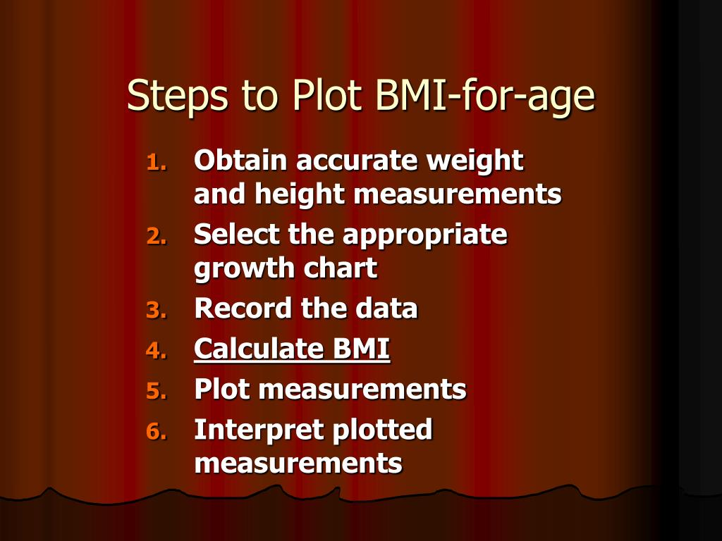 Steps to Plot BMI-for-age