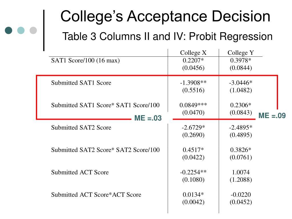 College's Acceptance Decision