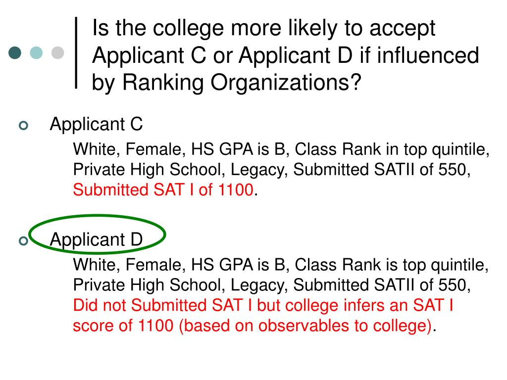 Is the college more likely to accept Applicant C or Applicant D if influenced by Ranking Organizations?