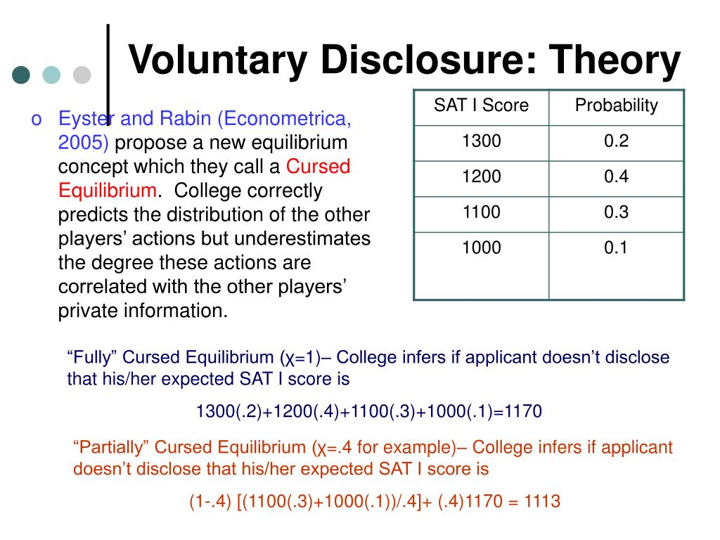 Voluntary Disclosure: Theory