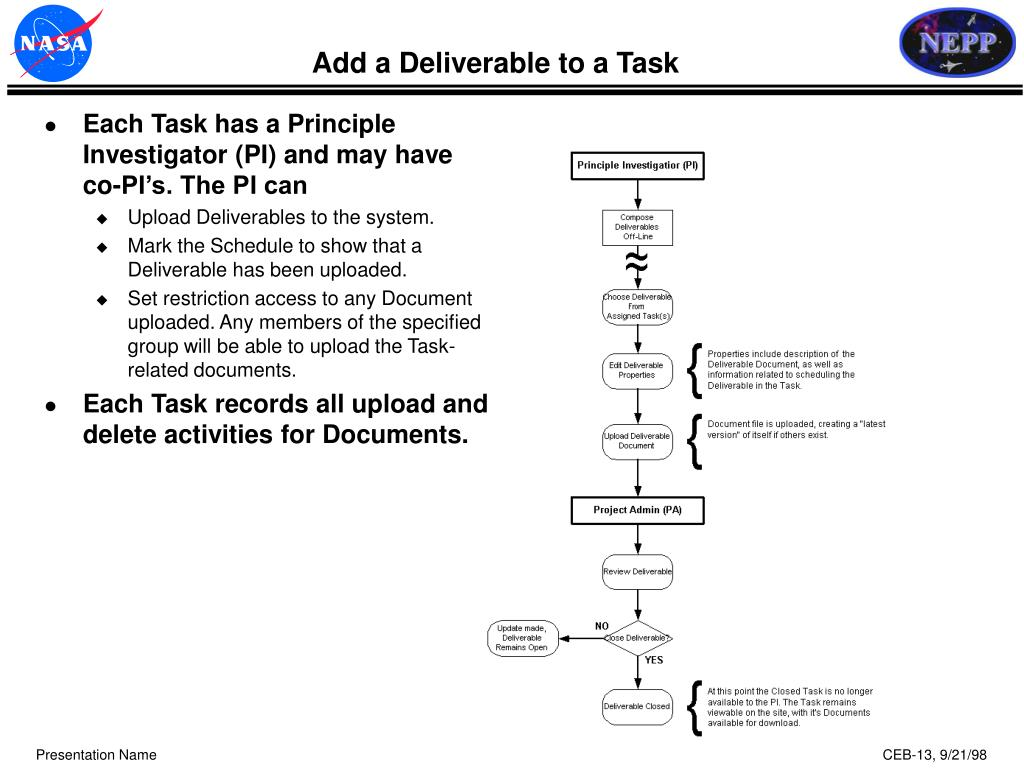 Add a Deliverable to a Task
