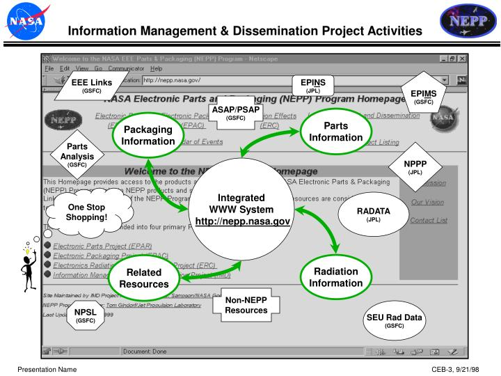 Information management dissemination project activities