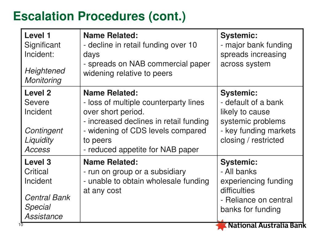 Escalation Procedures (cont.)