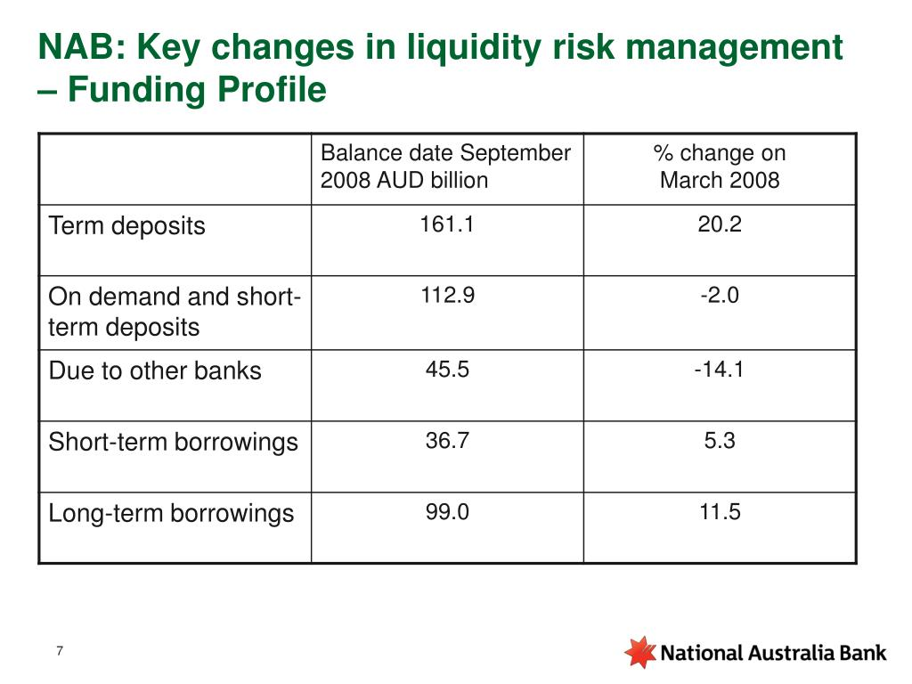 NAB: Key changes in liquidity risk management – Funding Profile