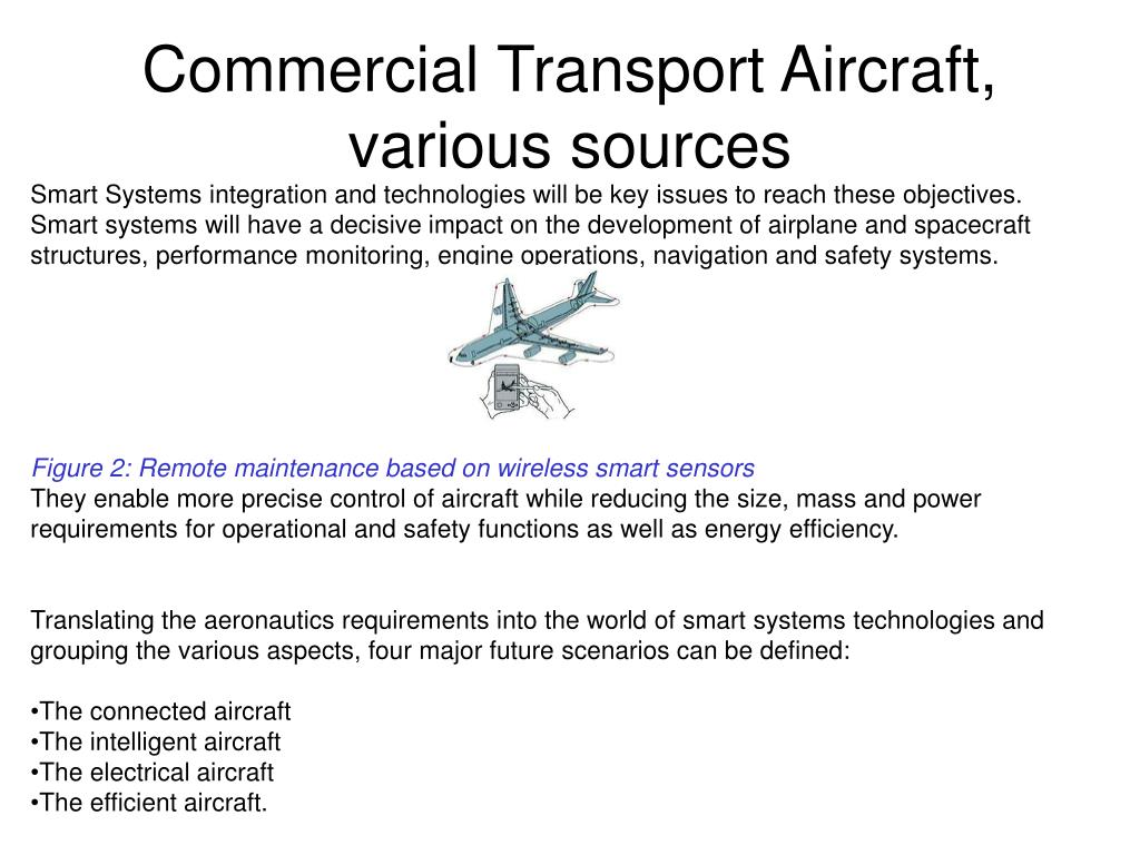 Commercial Transport Aircraft, various sources