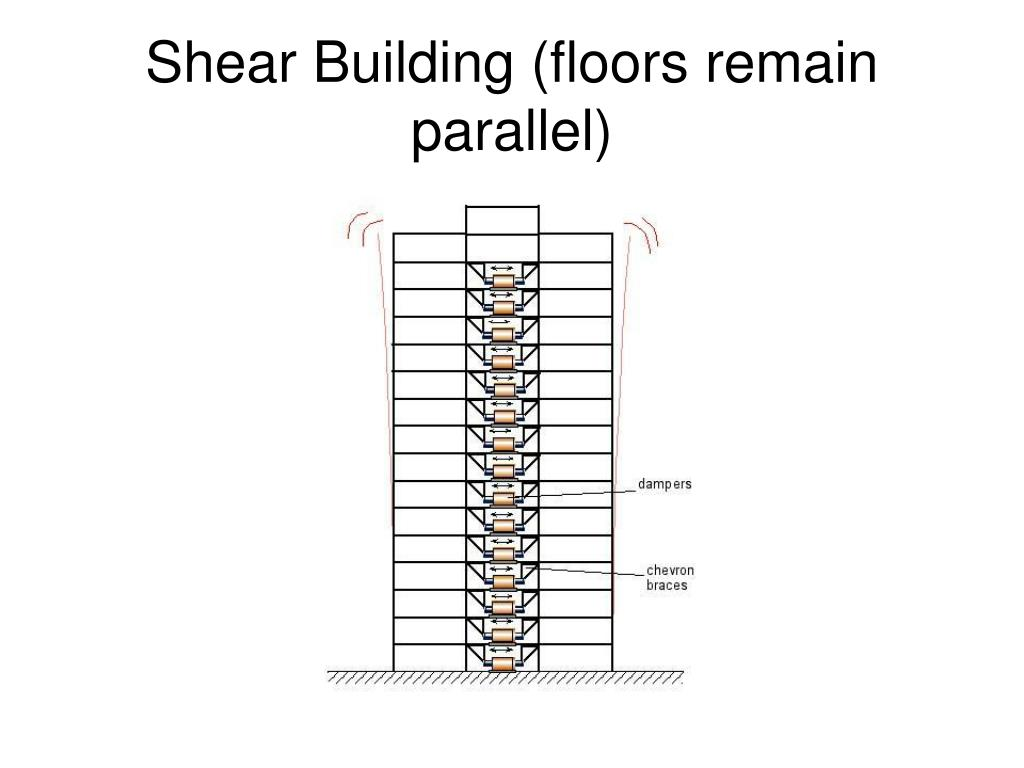 Shear Building (floors remain parallel)