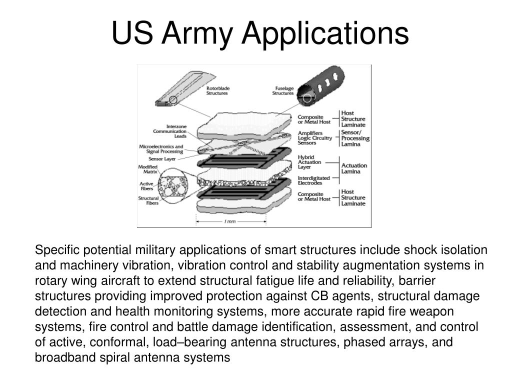 US Army Applications