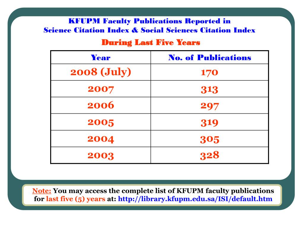 kfupm faculty publications reported in science citation index social sciences citation index l.