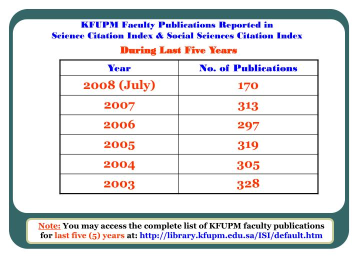 Kfupm faculty publications reported in science citation index social sciences citation index