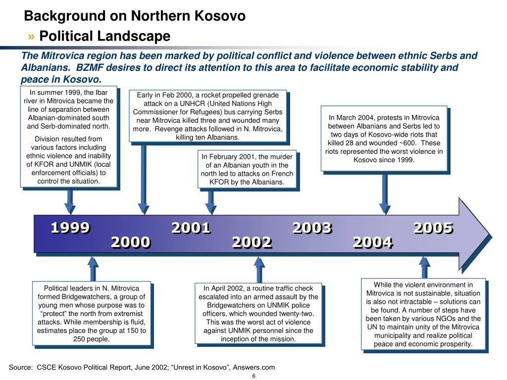 Background on Northern Kosovo