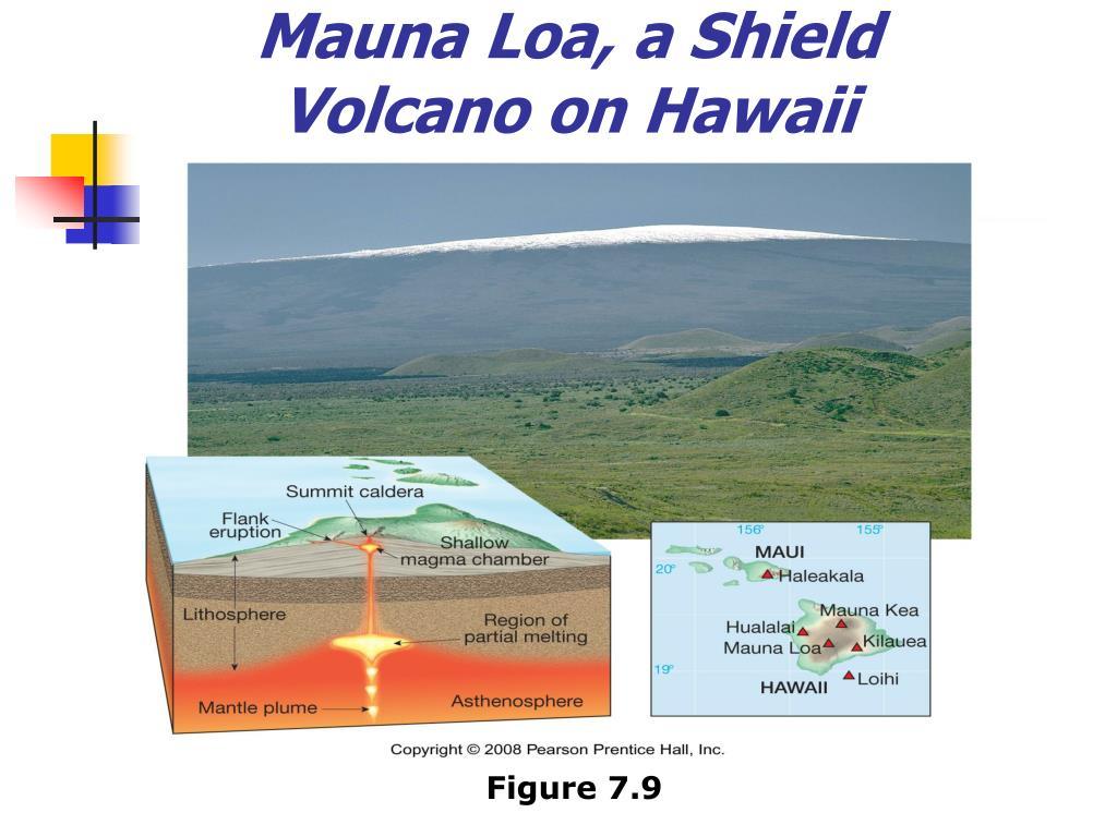 Mauna Loa, a Shield