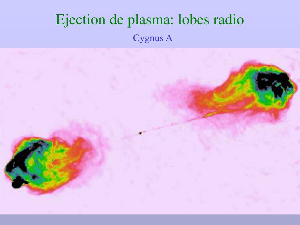 Ejection de plasma: lobes radio