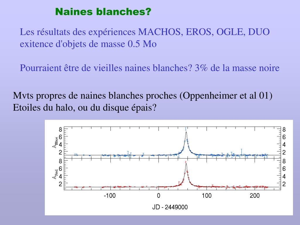 Naines blanches?