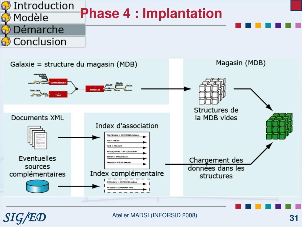 Phase 4 : Implantation
