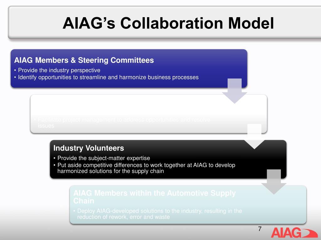 AIAG's Collaboration Model