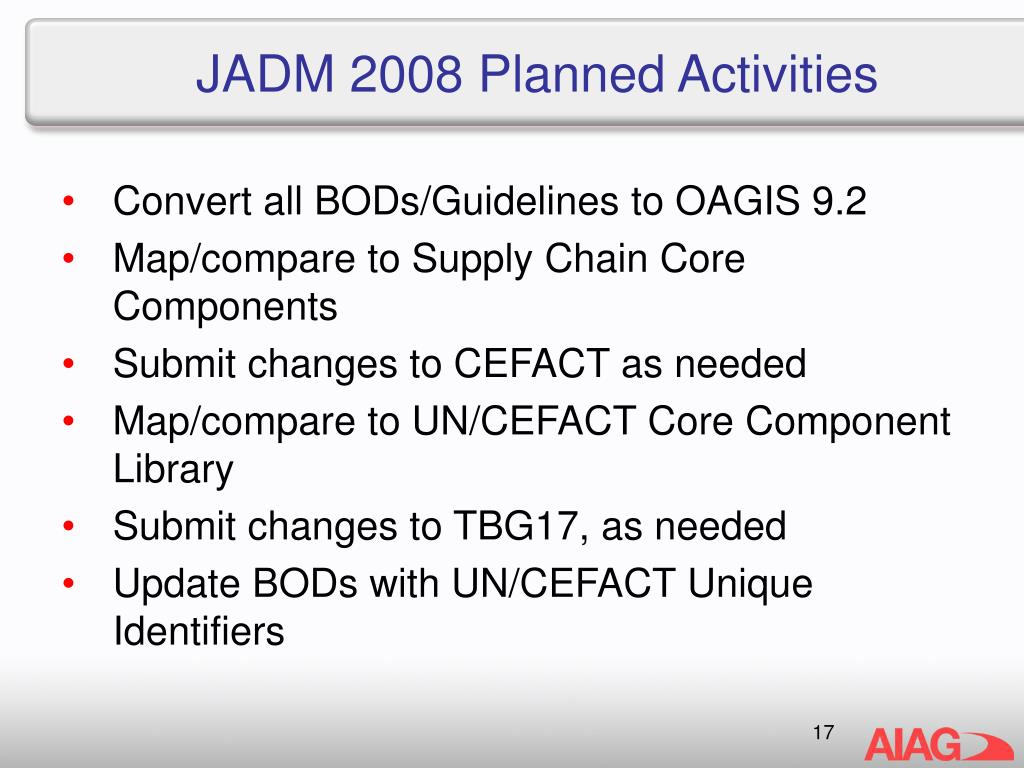 JADM 2008 Planned Activities