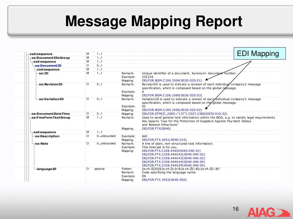Message Mapping Report