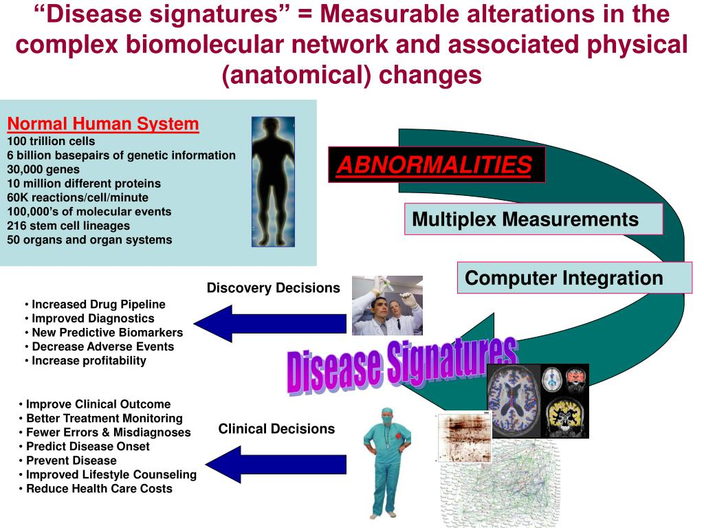 """""""Disease signatures"""" = Measurable alterations in the complex biomolecular network and associated physical (anatomical) changes"""