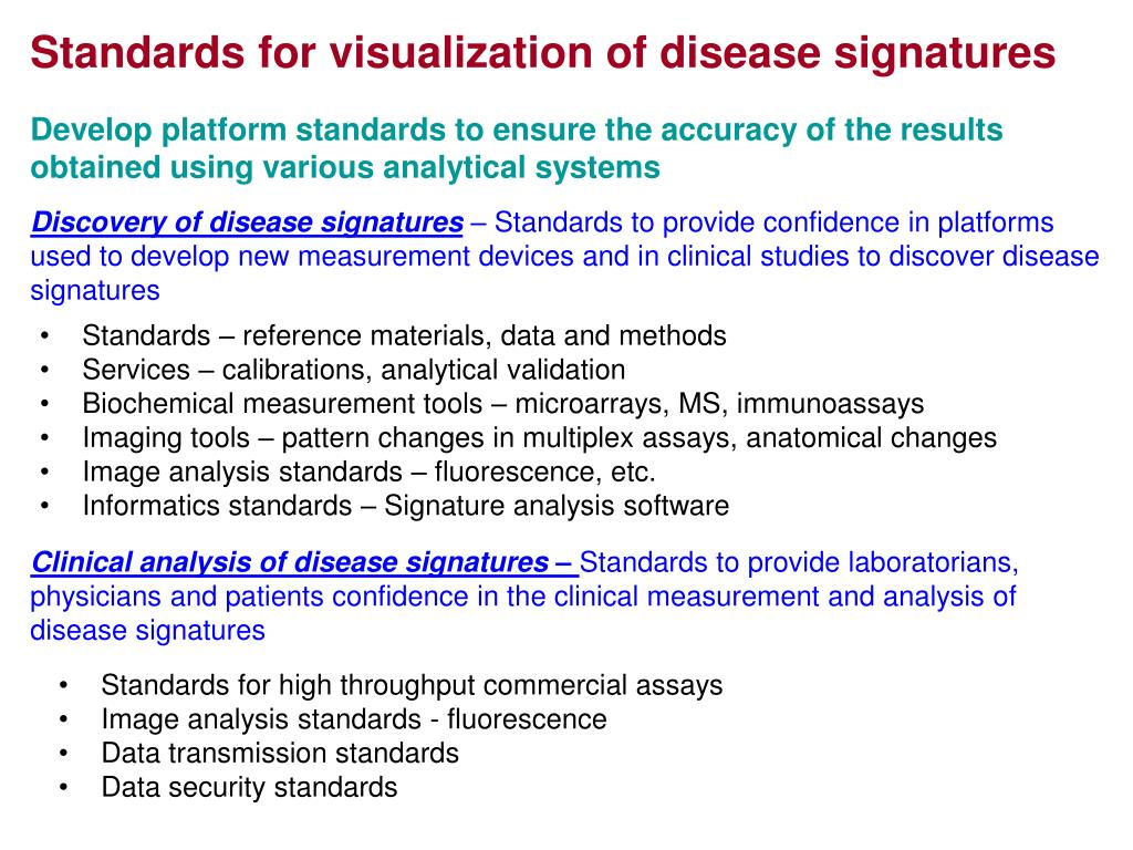 Standards for visualization of disease signatures