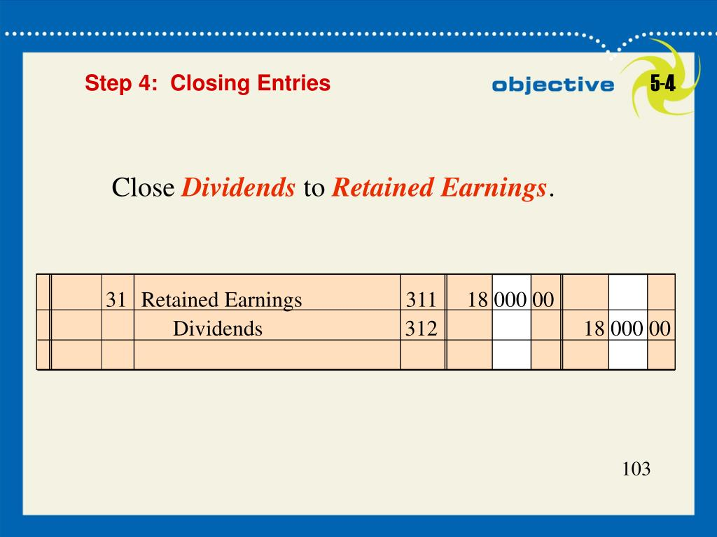 31	Retained Earnings	311	18 000 00